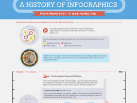 Infographic history of infographics